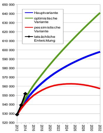 Statistischer_Quartalsbericht_Leipzig_2014_4